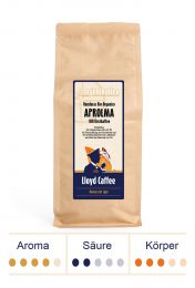 Honduras Bio Organico APROLMA – Röstkaffee