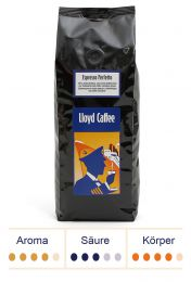 Espresso Perfetto - Röstkaffee