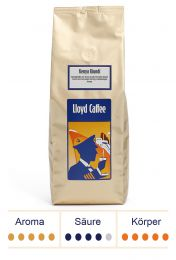 Kenya Kiundi - Röstkaffee